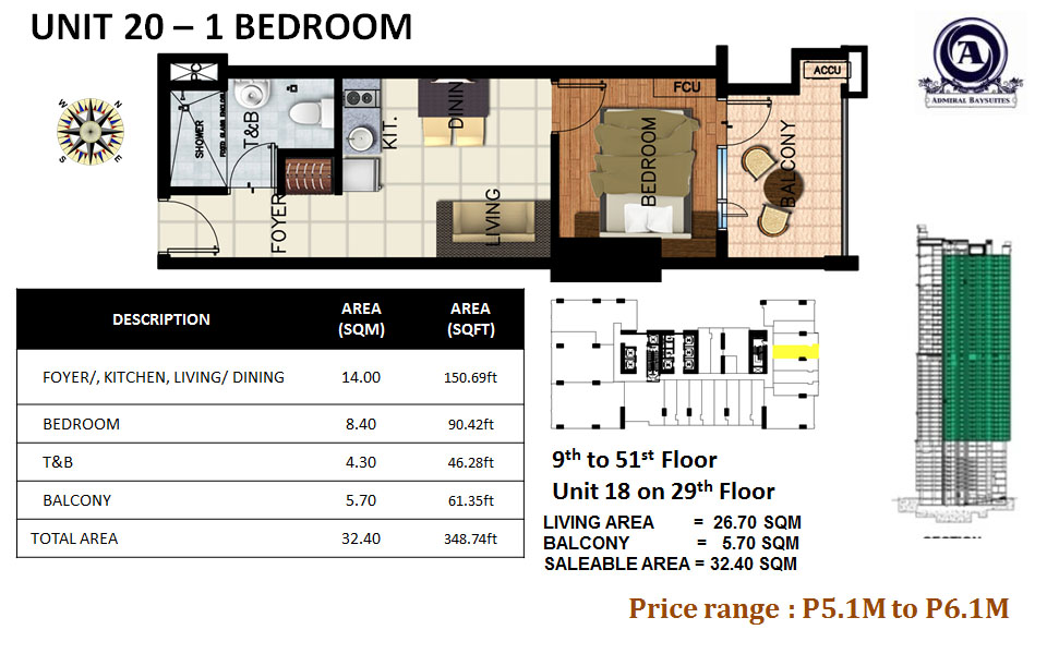 UNIT 20-1 BEDROOM(uploaded)